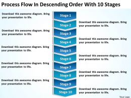 Business Intelligence Diagram Process Flow Descending Order With 10 Stages Powerpoint Templates