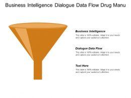 Business Intelligence Dialogue Data Flow Drug Manufacturer Cpb