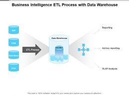 Business Intelligence Etl Process With Data Warehouse
