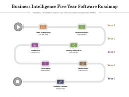 Business Intelligence Five Year Software Roadmap