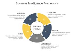 Business Intelligence Framework Powerpoint Graphics