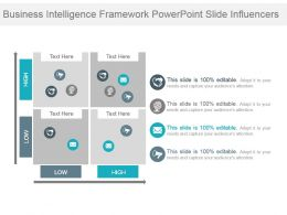 Business Intelligence Framework Powerpoint Slide Influencers