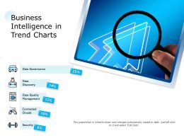 Business Intelligence In Trend Charts