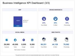 Business Intelligence KPI Dashboard Actual Ppt Powerpoint Show Graphics Pictures