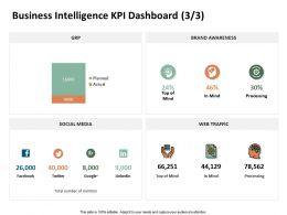 Business Intelligence KPI Dashboard Brand Awareness Ppt Summary
