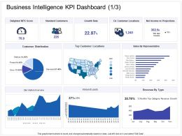 Business Intelligence KPI Dashboard Data Ppt Powerpoint Presentation Portfolio Icons
