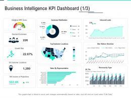 Business Intelligence Kpi Dashboard Growth Data Integration Ppt Slides Design Ideas