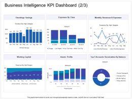 Business Intelligence KPI Dashboard High Ppt Powerpoint Presentation Graphics