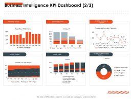 Business Intelligence KPI Dashboard M2761 Ppt Powerpoint Presentation Portfolio Designs