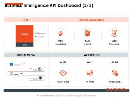 Business Intelligence KPI Dashboard M2762 Ppt Powerpoint Presentation Slides Samples