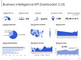 Business Intelligence KPI Dashboard M2778 Ppt Powerpoint Presentation Summary Picture