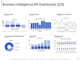 Business Intelligence KPI Dashboard M2779 Ppt Powerpoint Presentation Summary Example