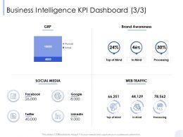 Business Intelligence KPI Dashboard M2780 Ppt Powerpoint Presentation Slides Maker
