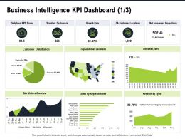 Business Intelligence KPI Dashboard M2796 Ppt Powerpoint Presentation Gallery Templates