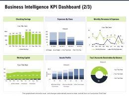 Business Intelligence KPI Dashboard M2797 Ppt Powerpoint Presentation Slides Icons