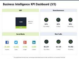 Business Intelligence KPI Dashboard M2798 Ppt Powerpoint Presentation Model Slideshow