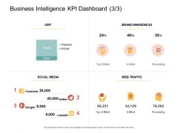 Business Intelligence KPI Dashboard Media Ppt Powerpoint Outline Layout
