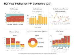 Business Intelligence KPI Dashboard Sky Ppt Powerpoint Layouts Graphics