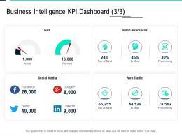 Business Intelligence Kpi Dashboard Social Data Integration Ppt Gallery Maker