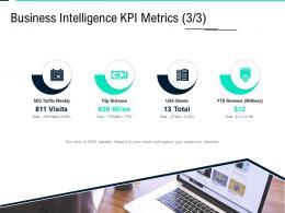 Business Intelligence Kpi Metrics Clients Data Integration Ppt Layouts Maker