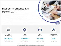 Business Intelligence KPI Metrics Clients Ppt Powerpoint Presentation Ideas Aids