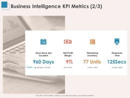 Business Intelligence KPI Metrics Inventory Ppt Powerpoint Presentation Layout