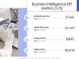 Business Intelligence KPI Metrics M2781 Ppt Powerpoint Presentation Outline Rules