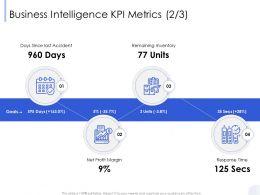 Business Intelligence KPI Metrics M2782 Ppt Powerpoint Presentation Icon Portrait