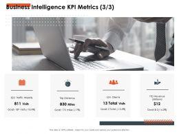Business Intelligence KPI Metrics Millions Ppt Powerpoint Presentation Styles Slides