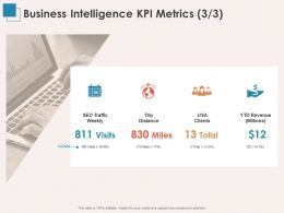 Business Intelligence KPI Metrics Revenue Ppt Powerpoint Presentation Graphics