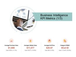 Business Intelligence KPI Metrics Unit Ppt Powerpoint Presentation Styles Slide