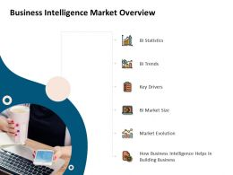 Business Intelligence Market Overview Evolution Ppt Presentation Infographics