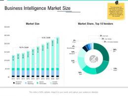 Business Intelligence Market Size Data Integration Ppt Powerpoint Slides Structure