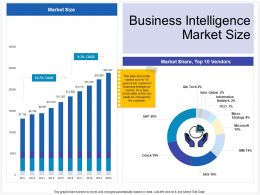 Business Intelligence Market Size Global Ppt Powerpoint Gallery Master Slide