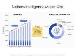 Business Intelligence Market Size M2784 Ppt Powerpoint Presentation Layouts Background