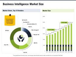Business Intelligence Market Size M2802 Ppt Powerpoint Presentation Summary Format