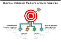 Business Intelligence Marketing Analytics Corporate Online Reputation Management Cpb