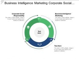 Business Intelligence Marketing Corporate Social Responsibility Contract Management Cpb