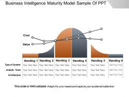 business_intelligence_maturity_model_sample_of_ppt_Slide01