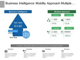 Business Intelligence Mobility Approach Multiple Devices Form Factors