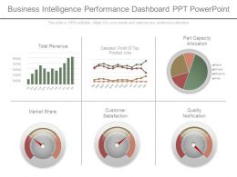 business_intelligence_performance_dashboard_ppt_powerpoint_Slide01