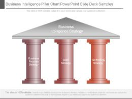 Business Intelligence Pillar Chart Powerpoint Slide Deck Samples