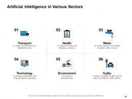 business_intelligence_powerpoint_presentation_slides_Slide12