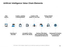 business_intelligence_powerpoint_presentation_slides_Slide15