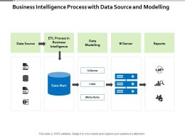 Business Intelligence Process With Data Source And Modelling