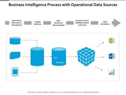 Business Intelligence Process With Operational Data Sources