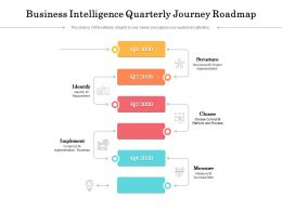 Business Intelligence Quarterly Journey Roadmap