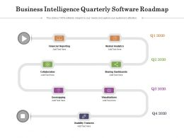Business Intelligence Quarterly Software Roadmap