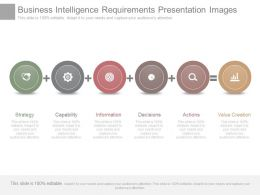 Business Intelligence Requirements Presentation Images