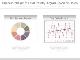 Business Intelligence Retail Industry Diagram Powerpoint Ideas